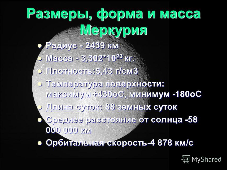 Размеры, форма и масса Меркурия Радиус - 2439 км Радиус - 2439 км Масса - 3,302*10 23 кг. Масса - 3,302*10 23 кг. Плотность:5,43 г/см3 Плотность:5,43 г/см3 Температура поверхности: максимум +430oC, минимум -180oC Температура поверхности: максимум +43