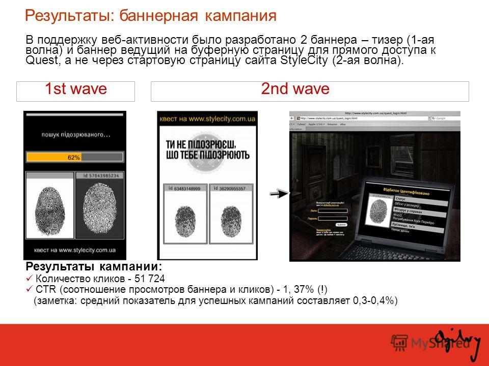 1st wave2nd wave В поддержку веб-активности было разработано 2 баннера – тизер (1-ая волна) и баннер ведущий на буферную страницу для прямого доступа к Quest, а не через стартовую страницу сайта StyleCity (2-ая волна). Результаты: баннерная кампания
