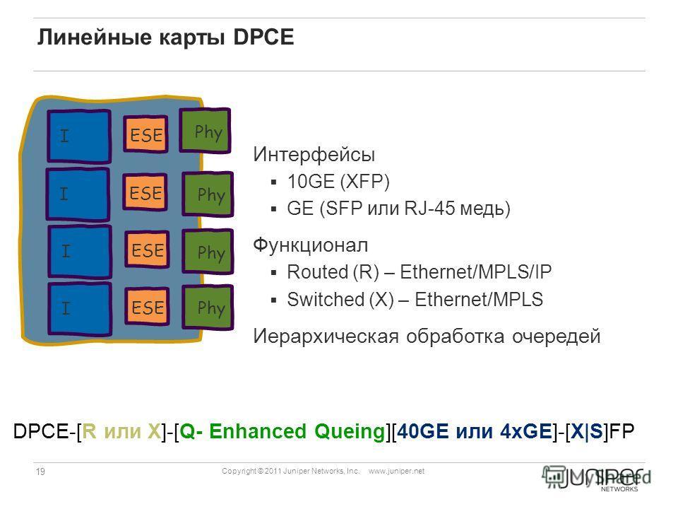 19 Copyright © 2011 Juniper Networks, Inc. www.juniper.net Линейные карты DPCE Интерфейсы 10GE (XFP) GE (SFP или RJ-45 медь) Функционал Routed (R) – Ethernet/MPLS/IP Switched (X) – Ethernet/MPLS Иерархическая обработка очередей I ESE I I I Phy DPCE-[
