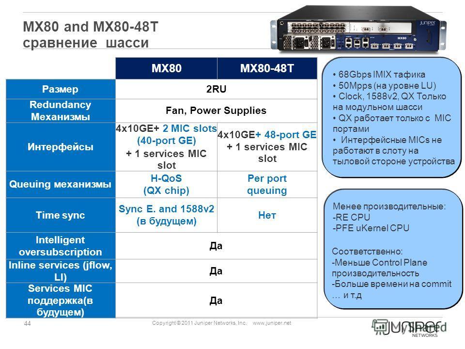 44 Copyright © 2011 Juniper Networks, Inc. www.juniper.net MX80 and MX80-48T сравнение шасси MX80MX80-48T Размер2RU Redundancy Механизмы Fan, Power Supplies Интерфейсы 4x10GE+ 2 MIC slots (40-port GE) + 1 services MIC slot 4x10GE+ 48-port GE + 1 serv