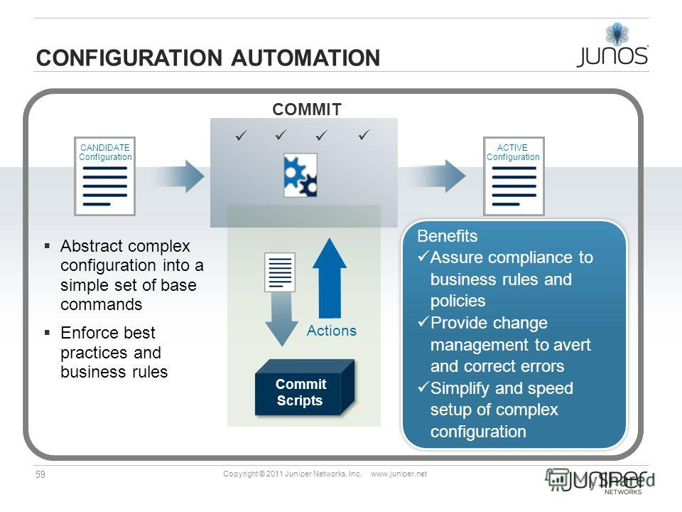 59 Copyright © 2011 Juniper Networks, Inc. www.juniper.net CANDIDATE Configuration Actions ACTIVE Configuration Abstract complex configuration into a simple set of base commands Enforce best practices and business rules CONFIGURATION AUTOMATION COMMI