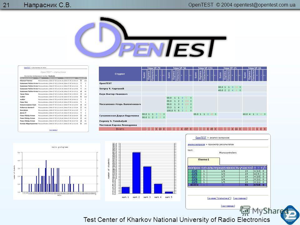 OpenTEST © 2004 opentest@opentest.com.ua Test Center of Kharkov National University of Radio Electronics Напрасник С.В. 21