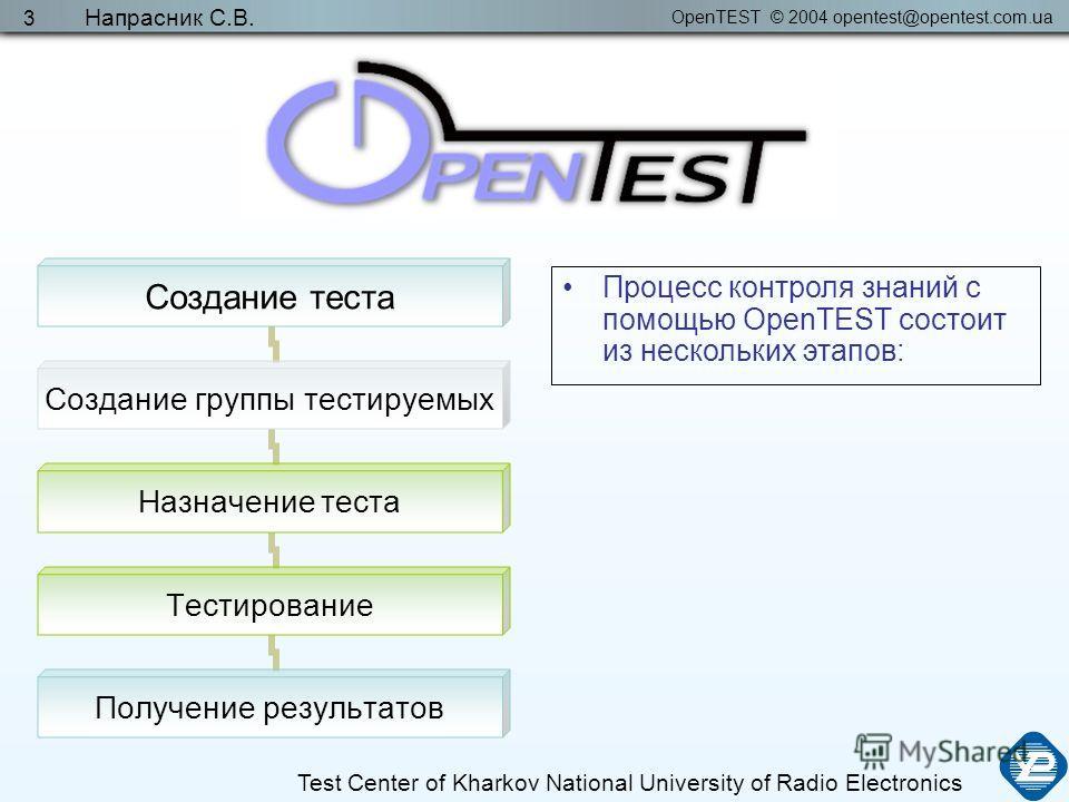 OpenTEST © 2004 opentest@opentest.com.ua Test Center of Kharkov National University of Radio Electronics Напрасник С.В. 3 Создание теста Создание группы тестируемых Назначение теста Тестирование Получение результатов Процесс контроля знаний с помощью