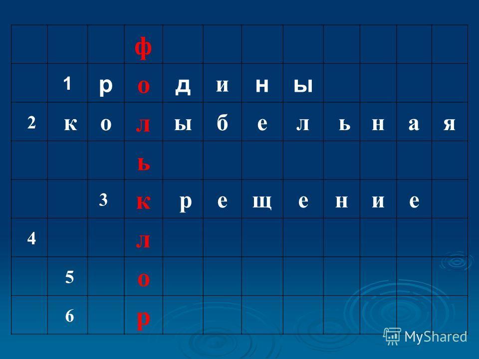 ф 1 р о д и ны 2 ко л ыбел ьная ь 3 к рещение 4 л 5 о 6 р