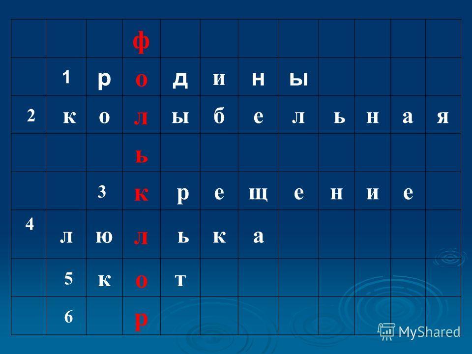 ф 1 р о д и ны 2 ко л ыбел ьная ь 3 к рещение 4 лю л ька 5 к о т 6 р