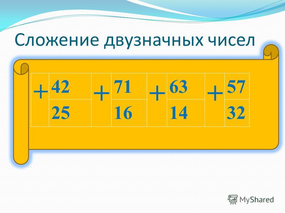 Сложение двузначных чисел + 42 + 71 + 63 + 57 25161432