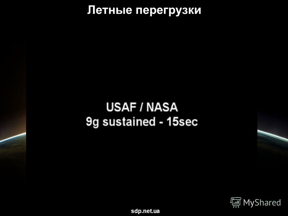 Летные перегрузки sdp.net.ua