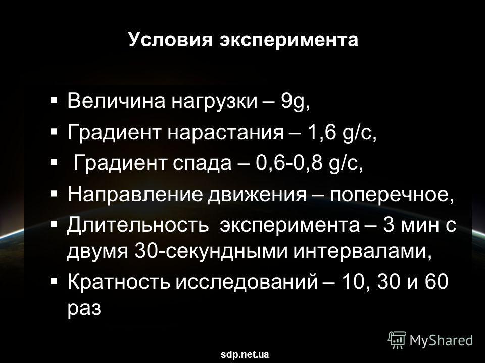 Условия эксперимента Величина нагрузки – 9g, Градиент нарастания – 1,6 g/с, Градиент спада – 0,6-0,8 g/с, Направление движения – поперечное, Длительность эксперимента – 3 мин с двумя 30-секундными интервалами, Кратность исследований – 10, 30 и 60 раз