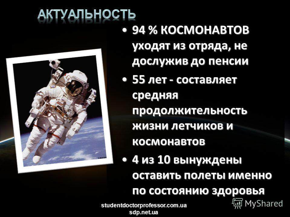 94 % КОСМОНАВТОВ уходят из отряда, не дослужив до пенсии94 % КОСМОНАВТОВ уходят из отряда, не дослужив до пенсии 55 лет - составляет средняя продолжительность жизни летчиков и космонавтов55 лет - составляет средняя продолжительность жизни летчиков и