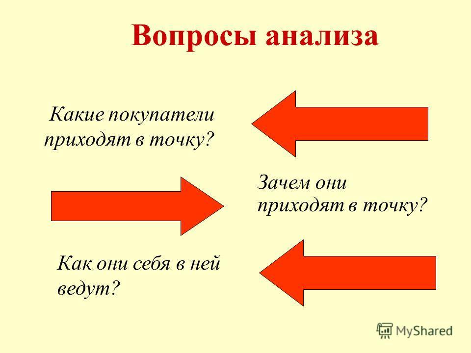 Вопросы анализа Зачем они приходят в точку? Как они себя в ней ведут? Какие покупатели приходят в точку?