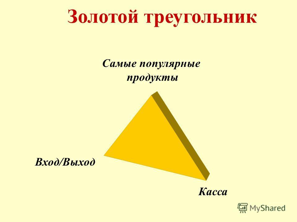 Золотой треугольник Касса Вход/Выход Самые популярные продукты