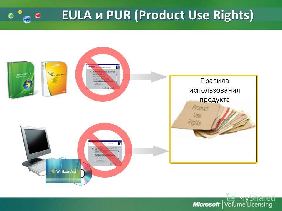 EULA и PUR (Product Use Rights) Правила использования продукта