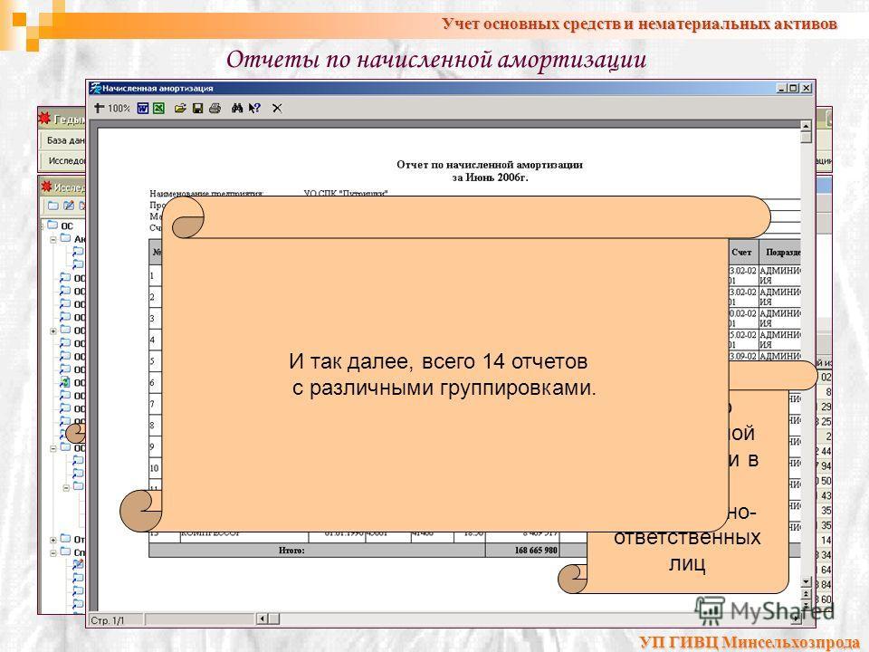 Отчеты по начисленной амортизации Учет основных средств и нематериальных активов Выбираем необходимую группу отчетов Выбираем необходимый отчет Отчет по начисленной амортизации по объектам учета (фрагмент) Отчет по классификационным группам (фрагмент