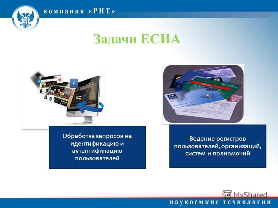 Задачи ЕСИА Ведение регистров пользователей, организаций, систем и полномочий Обработка запросов на идентификацию и аутентификацию пользователей