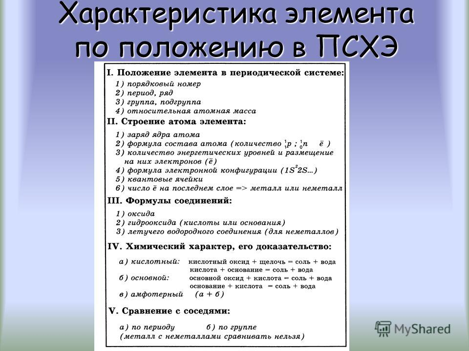 Место химического элемента в ПС определяет его свойства и свойства его многих соединений