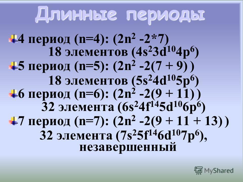 Короткие периоды 1 период (n=1): (2n 2 ) 2 элемента (1s 2 ) 2 период (n=2): (2n 2 ) 8 элементов (2s 2 2p 6 ) 3 период (n=3): (2n 2 – 2*5) 8 элементов (3s 2 3p 6 )