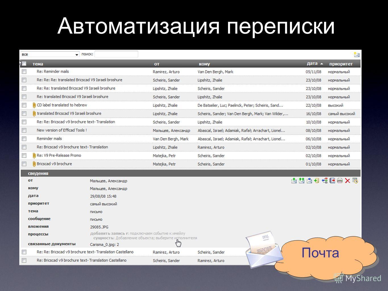 Автоматизация переписки Почта