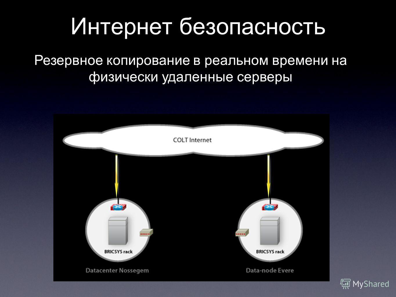 Интернет безопасность Резервное копирование в реальном времени на физически удаленные серверы