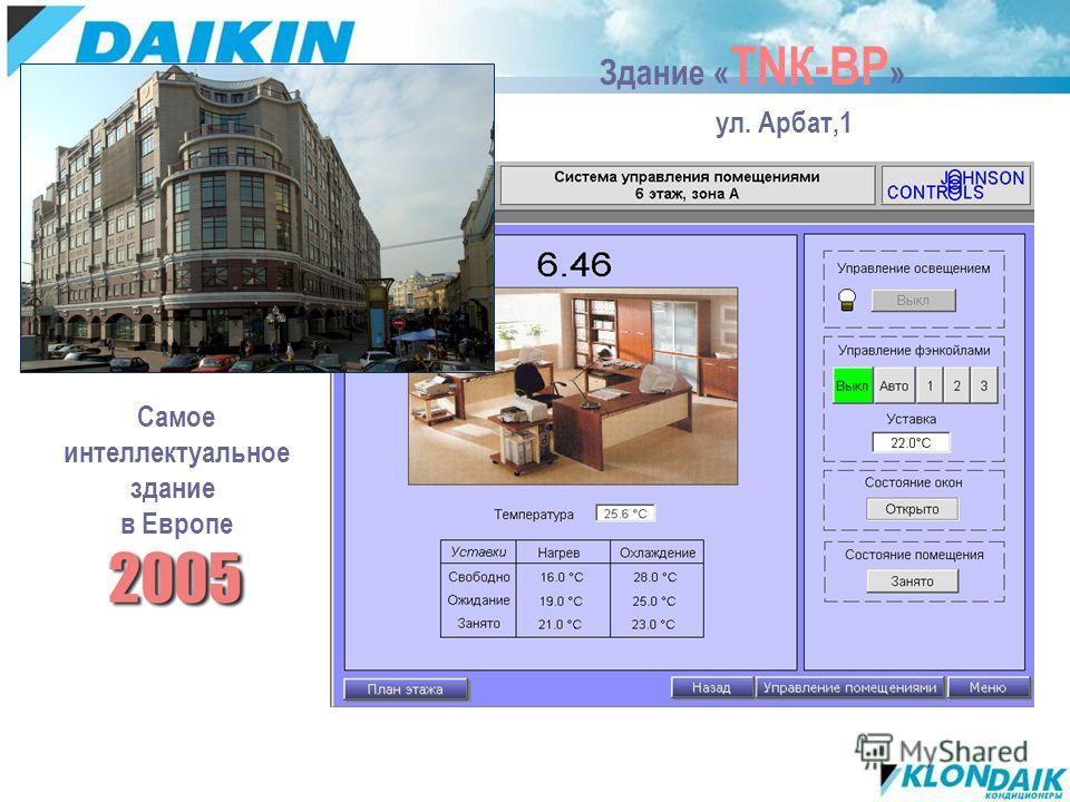 Здание « ТNК-ВР » Самое интеллектуальное здание в Европе ул. Арбат,1