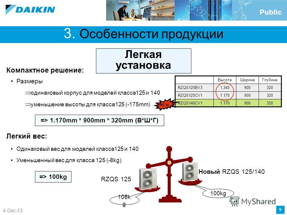 9 4-Dec-13 Public Компактное решение: Размеры одинаковый корпус для моделей класса125 и 140 уменьшение высоты для класса125 (-175mm) => 1.170mm * 900mm * 320mm (В*Ш*Г) ВысотаШиринаГлубина RZQS125BV31.345900320 RZQS125CV11.170900320 RZQS140CV11.170900