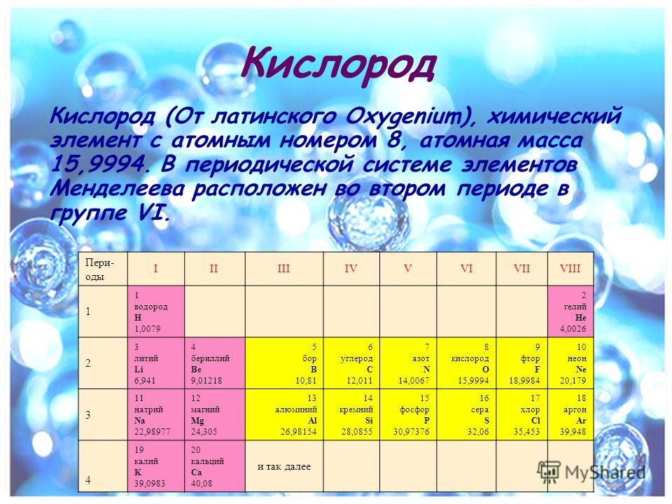 Кислород Кислород (От латинского Oхygenium), химический элемент с атомным номером 8, атомная масса 15,9994. В периодической системе элементов Менделеева расположен во втором периоде в группе VI. Пери- оды IIIIIIIVVVIVIIVIII 1 1 водород H 1,0079 2 гел