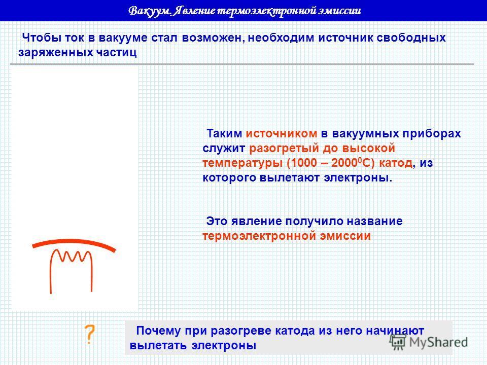Вакуум. Явление термоэлектронной эмиссии Чтобы ток в вакууме стал возможен, необходим источник свободных заряженных частиц Таким источником в вакуумных приборах служит разогретый до высокой температуры (1000 – 2000 0 С) катод, из которого вылетают эл