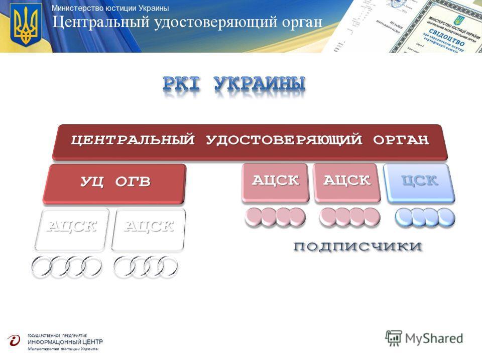 ГОСУДАРСТВЕННОЕ ПРЕДПРИЯТИЕ ИНФОРМАЦОННЫЙ ЦЕНТР Министерства юстиции Украины