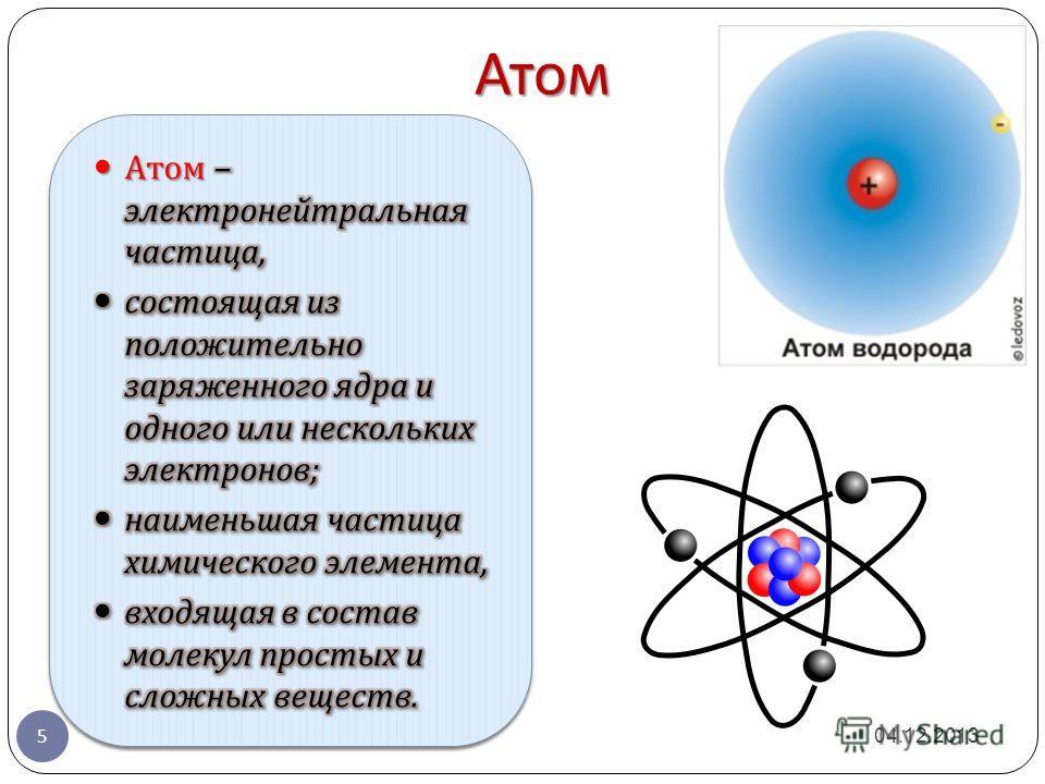 Атом 04.12.2013 5