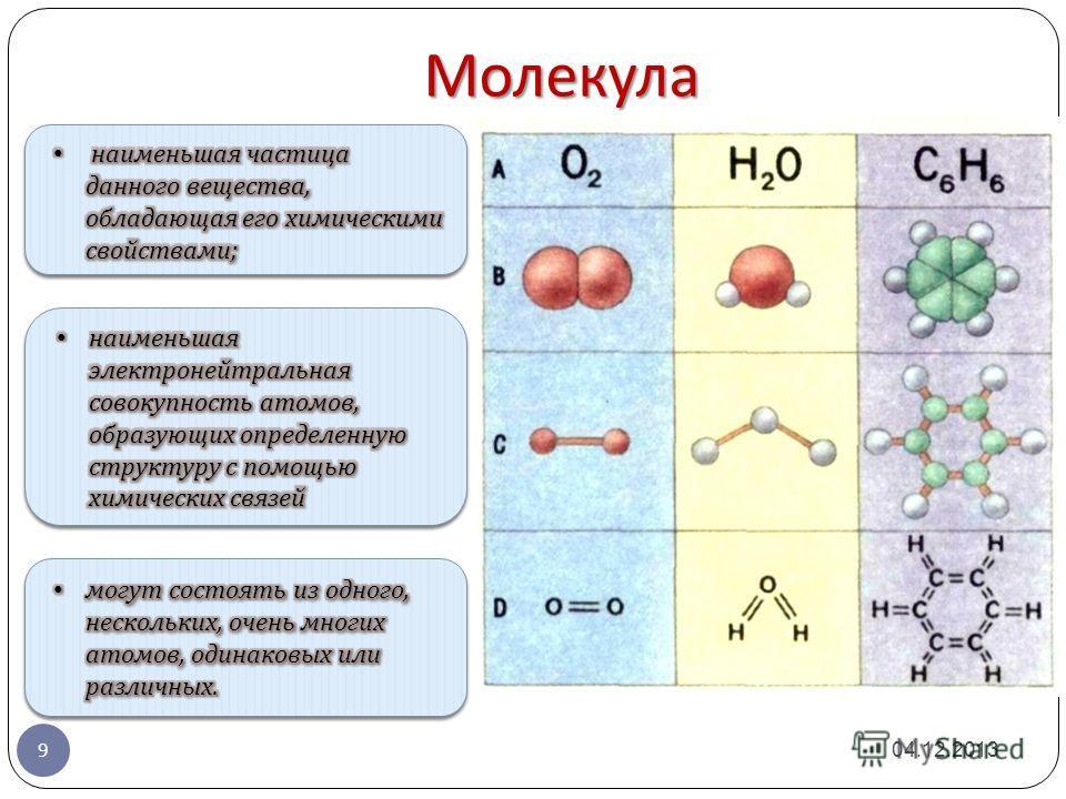 Молекула 04.12.2013 9