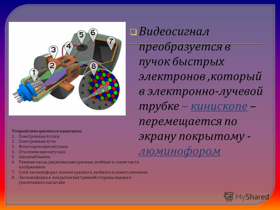Видеосигнал преобразуется в пучок быстрых электронов, который в электронно - лучевой трубке – кинископе – перемещается по экрану покрытому - люминофором Устройство цветного кинескопа 1.Электронные пушки 2.Электронные лучи 3.Фокусирующие катушки 4.Отк