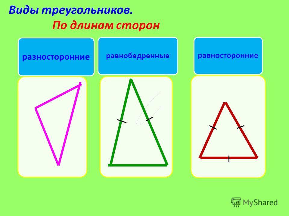 разносторонние равнобедренные равносторонние Виды треугольников. По длинам сторон