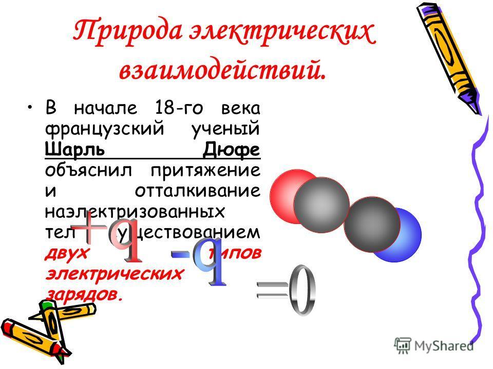 Природа электрических взаимодействий. В начале 18-го века французский ученый Шарль Дюфе объяснил притяжение и отталкивание наэлектризованных тел существованием двух типов электрических зарядов.