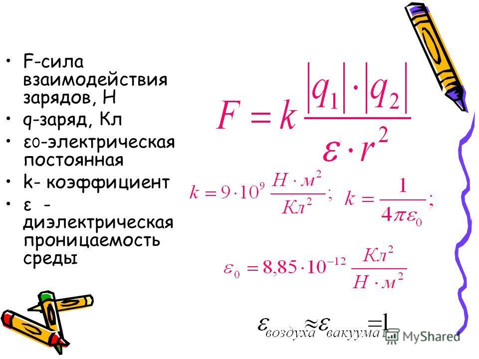 F-сила взаимодействия зарядов, Н q-заряд, Кл ε 0 -электрическая постоянная k- коэффициент ε - диэлектрическая проницаемость среды