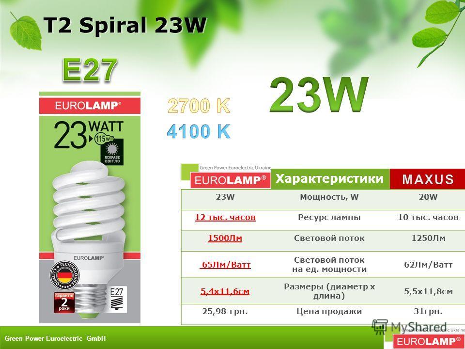 Характеристики 23WМощность, W20W 12 тыс. часовРесурс лампы10 тыс. часов 1500ЛмСветовой поток1250Лм 65Лм/Ватт Световой поток на ед. мощности 62Лм/Ватт 5,4x11,6см Размеры (диаметр х длина) 5,5х11,8см 25,98 грн.Цена продажи31грн. T2 Spiral 23W Green Pow