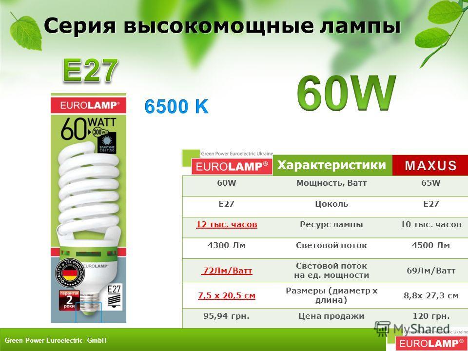 Характеристики 60WМощность, Ватт65W Е27ЦокольЕ27 12 тыс. часовРесурс лампы10 тыс. часов 4300 ЛмСветовой поток4500 Лм 72Лм/Ватт Световой поток на ед. мощности 69Лм/Ватт 7,5 х 20,5 см Размеры (диаметр х длина) 8,8х 27,3 см 95,94 грн.Цена продажи120 грн