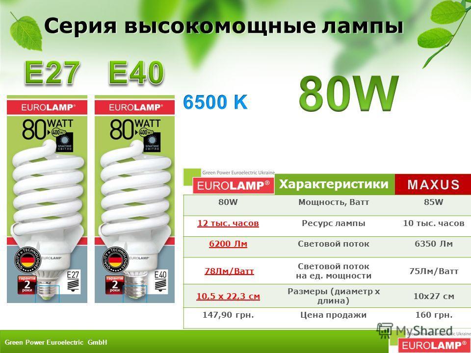 Характеристики 80WМощность, Ватт85W 12 тыс. часовРесурс лампы10 тыс. часов 6200 ЛмСветовой поток6350 Лм 78Лм/Ватт Световой поток на ед. мощности 75Лм/Ватт 10,5 х 22,3 см Размеры (диаметр х длина) 10х27 см 147,90 грн.Цена продажи160 грн. Серия высоком