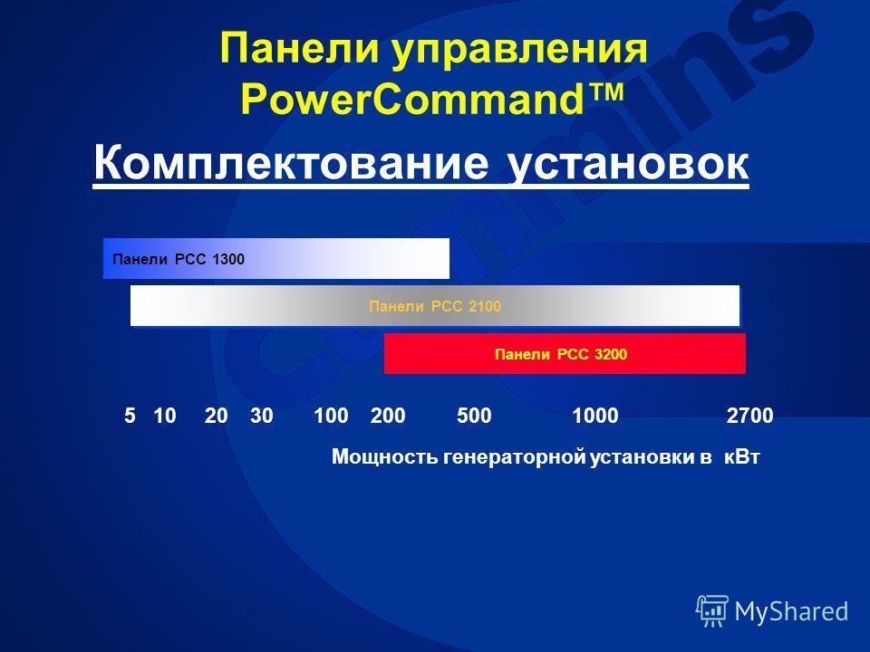 Комплектование установок Панели PCC 1300 Панели PCC 2100 Панели PCC 3200 5 10 20 30 100 200 500 1000 2700 Мощность генераторной установки в кВт Панели управления PowerCommand