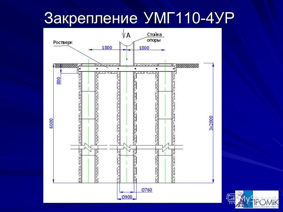 Закрепление УМГ110-4УР