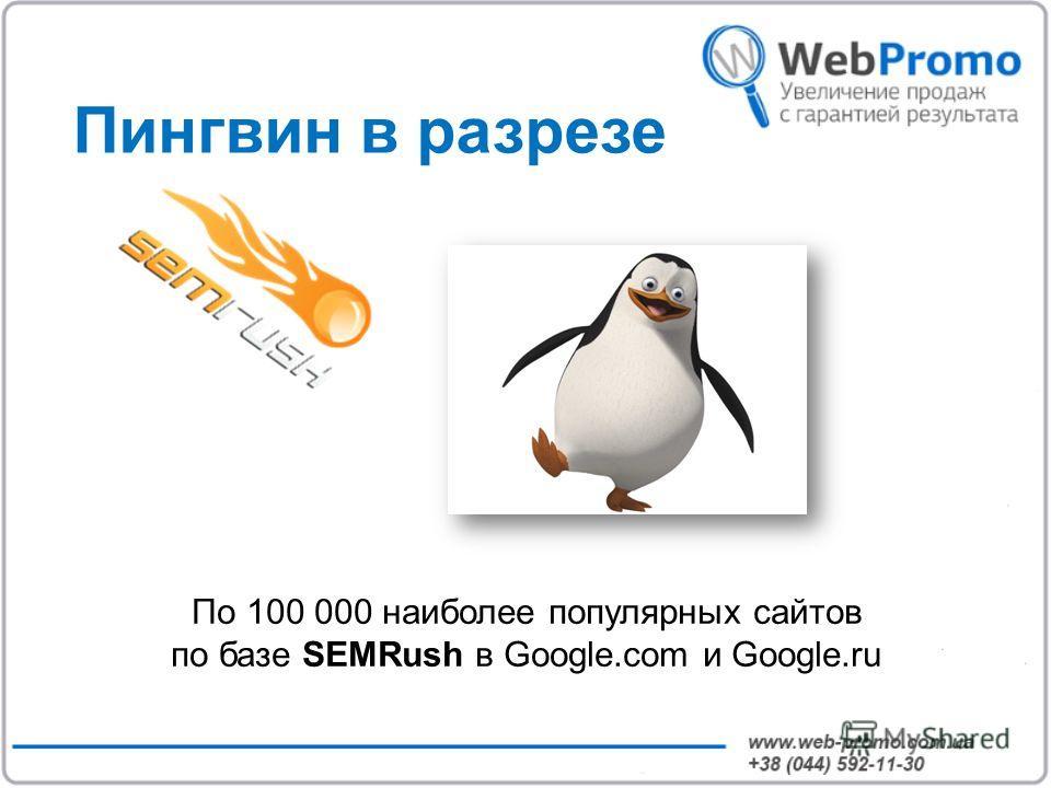 Пингвин в разрезе По 100 000 наиболее популярных сайтов по базе SEMRush в Google.com и Google.ru