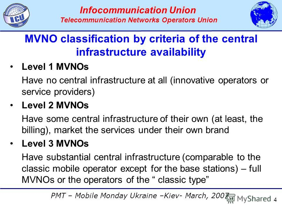 АССОЦИАЦИЯ ОПЕРАТОРОВ СЕТЕЙ СВЯЗИ ТРЕТЬЕГО ПОКОЛЕНИЯ 3G PMT – Mobile Monday Ukraine –Kiev- March, 2007. Infocommunication Union Telecommunication Networks Operators Union 4 MVNO classification by criteria of the central infrastructure availability Le