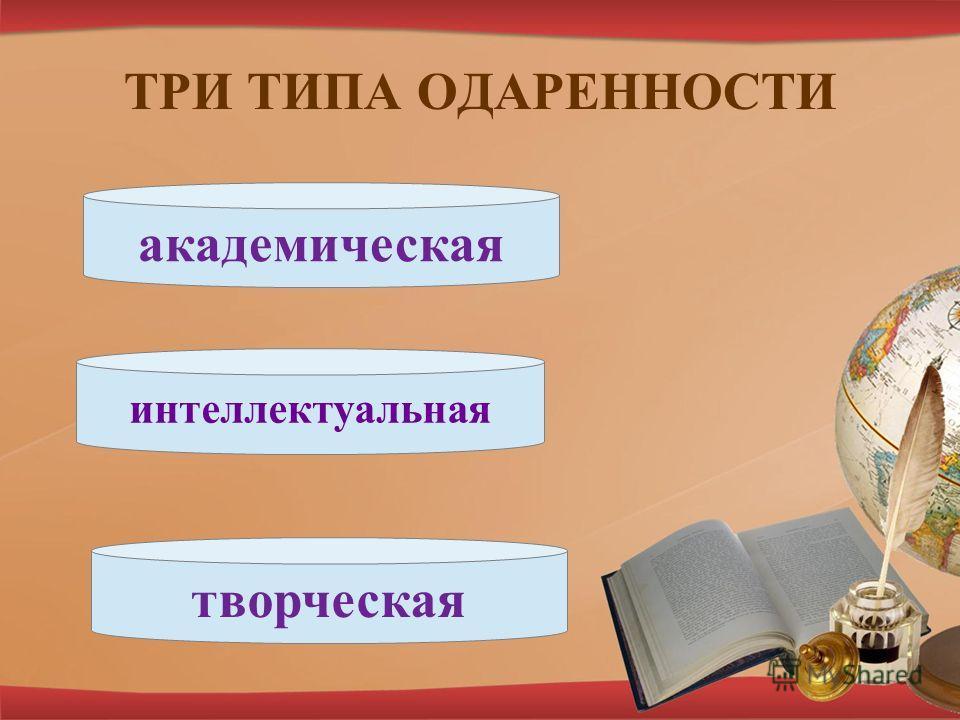 ТРИ ТИПА ОДАРЕННОСТИ академическая творческая интеллектуальная