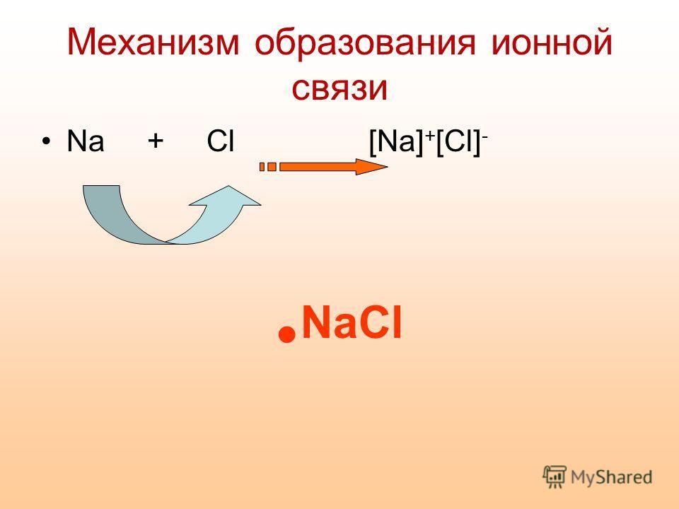 Na 0 - 1 e = Na +1 Cl 0 + 1 e = Cl -1 Na +1 Cl -1 В чем заключается сходство и различие ковалентной полярной и ионной связи? Почему ионная связь – ненаправленная? Ионная связь возникает в результате взаимного притяжения противоположно заряженных част