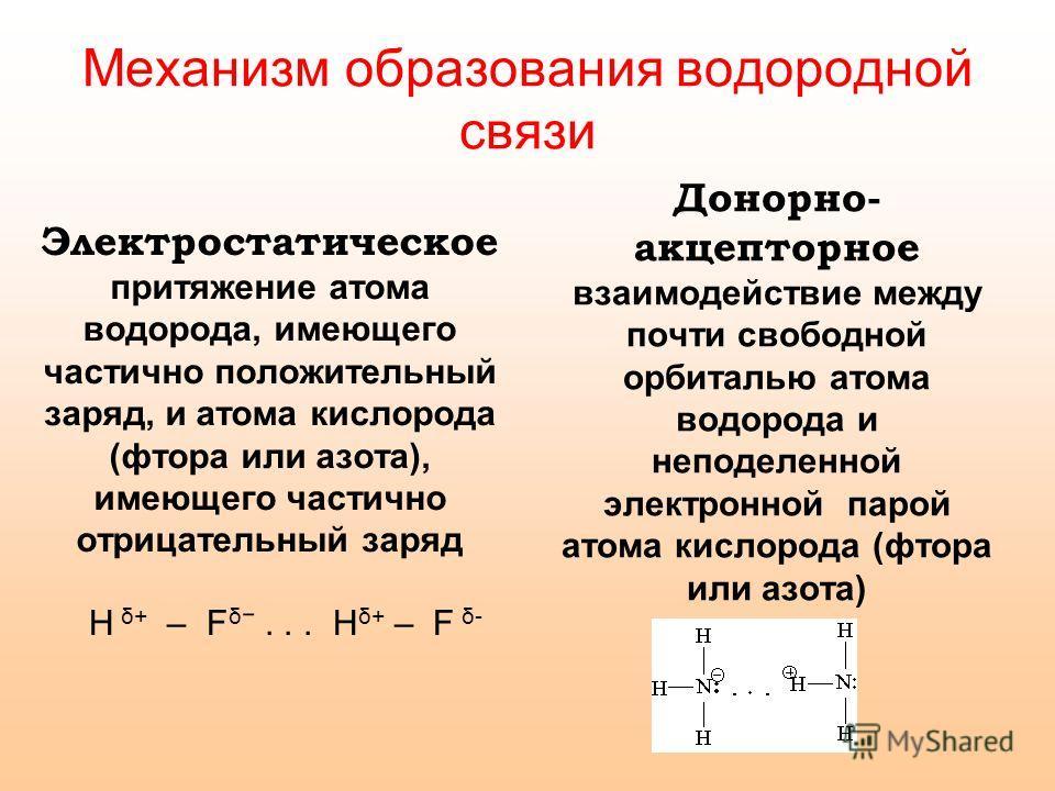Межмолекулярная Возникает между молекулами Внутримолекулярная Возникает внутри молекулы