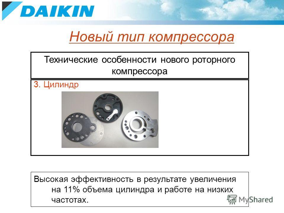3. Цилиндр Высокая эффективность в результате увеличения на 11% объема цилиндра и работе на низких частотах. Новый тип компрессора Технические особенности нового роторного компрессора