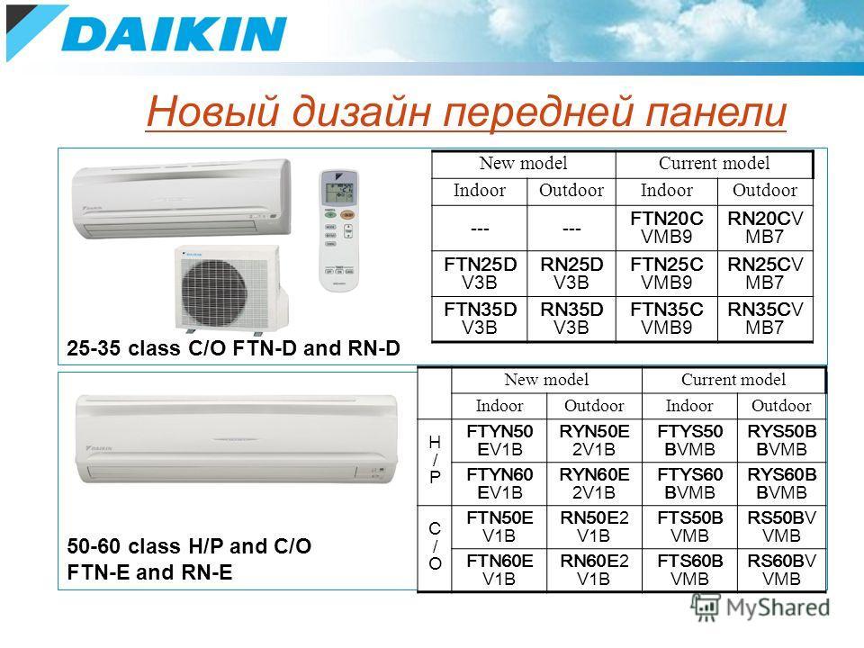 Новый дизайн передней панели 25-35 class C/O FTN-D and RN-D 50-60 class H/P and C/O FTN-E and RN-E New modelCurrent model IndoorOutdoorIndoorOutdoor --- FTN20C VMB9 RN20CV MB7 FTN25D V3B RN25D V3B FTN25C VMB9 RN25CV MB7 FTN35D V3B RN35D V3B FTN35C VM