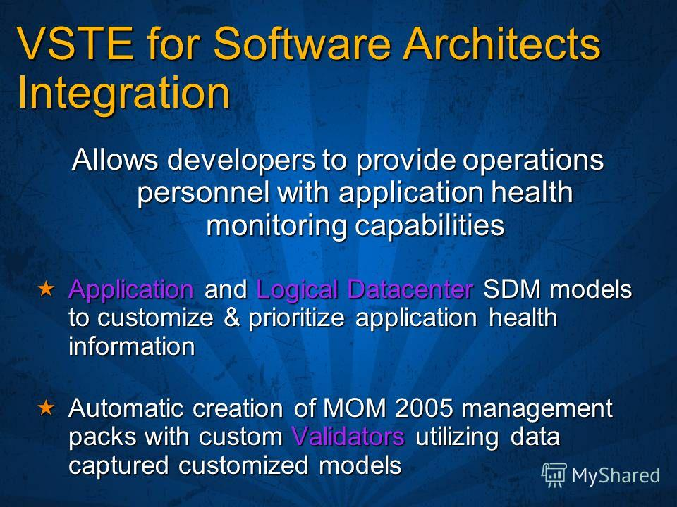 VSTE for Software Architects Integration Allows developers to provide operations personnel with application health monitoring capabilities Application and Logical Datacenter SDM models to customize & prioritize application health information Applicat