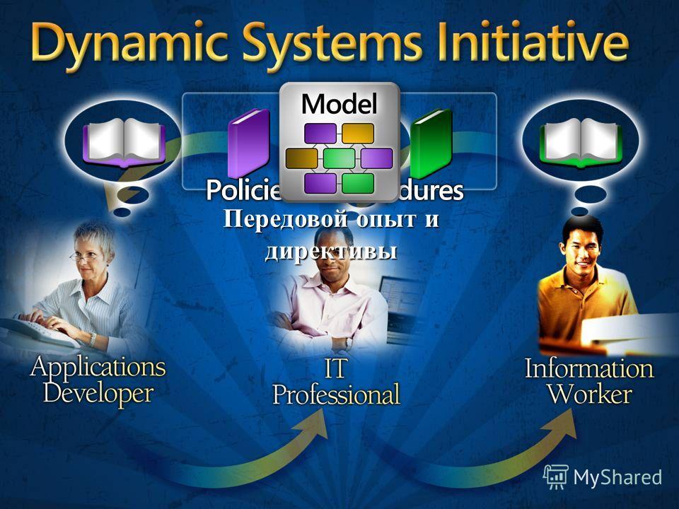 Dynamic Systems Initiative Передовой опыт и директивы