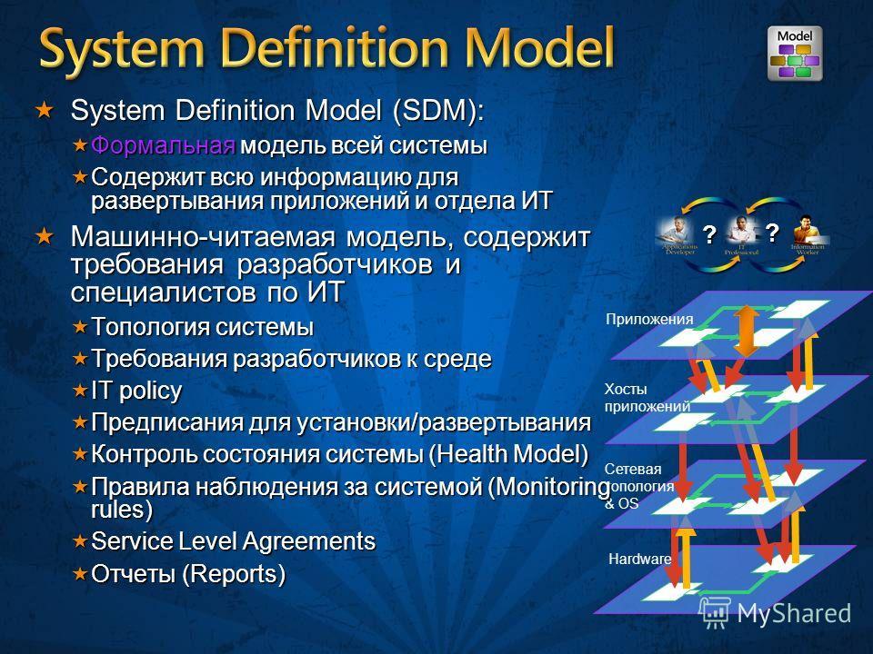 Приложения Хосты приложений Сетевая топология & OS Hardware System Definition Model (SDM): System Definition Model (SDM): Формальная модель всей системы Формальная модель всей системы Содержит всю информацию для развертывания приложений и отдела ИТ С
