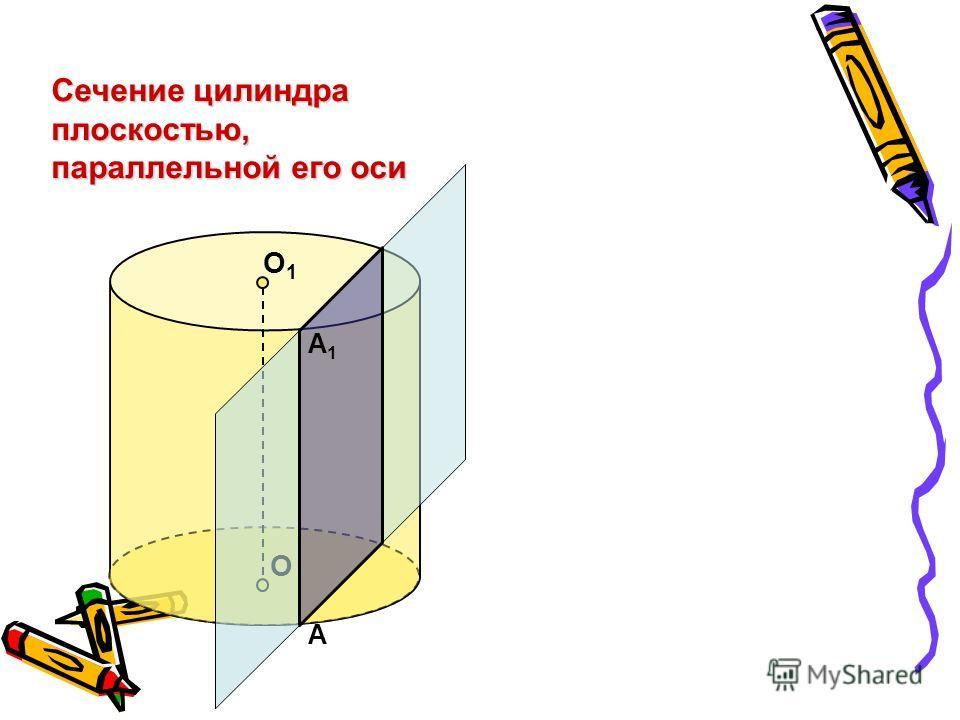 Сечение цилиндра плоскостью, параллельной его оси О О1О1 А А1А1