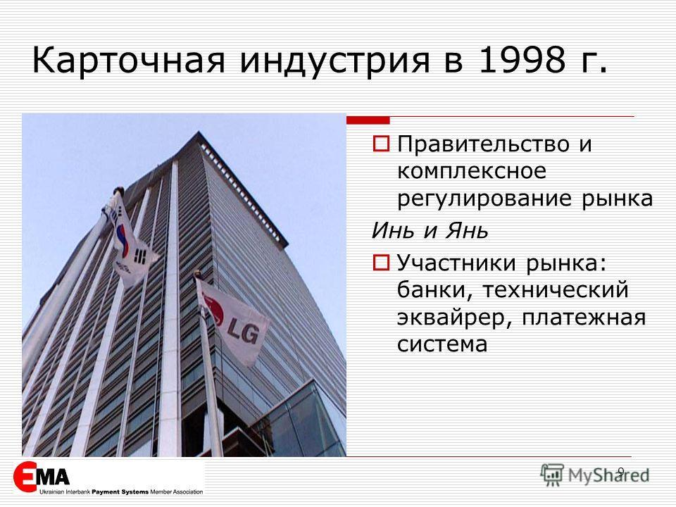 9 Правительство и комплексное регулирование рынка Инь и Янь Участники рынка: банки, технический эквайрер, платежная система Карточная индустрия в 1998 г.